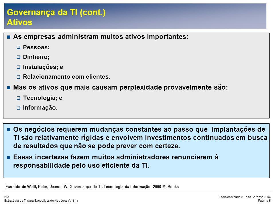 Governança da TI (cont.) Ativos