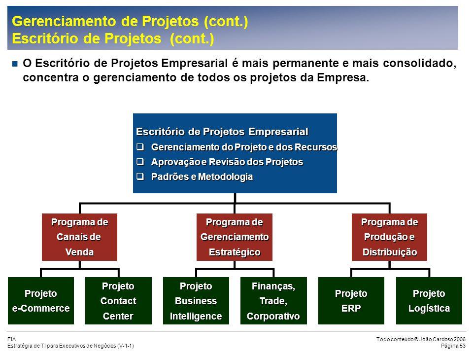 Gerenciamento de Projetos (cont.) Escritório de Projetos (cont.)