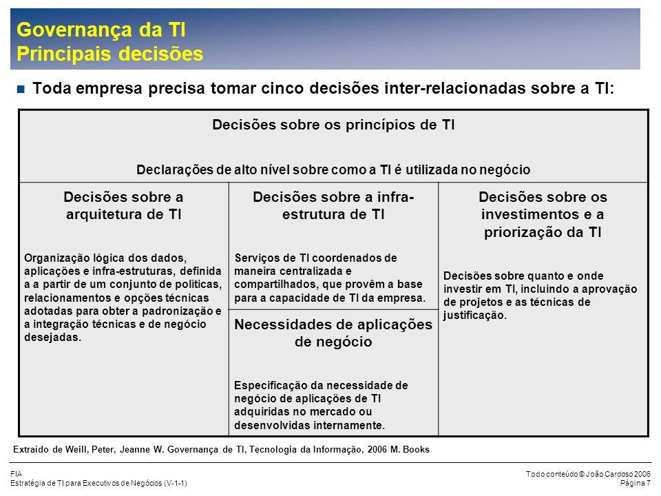 Governança da TI Principais decisões