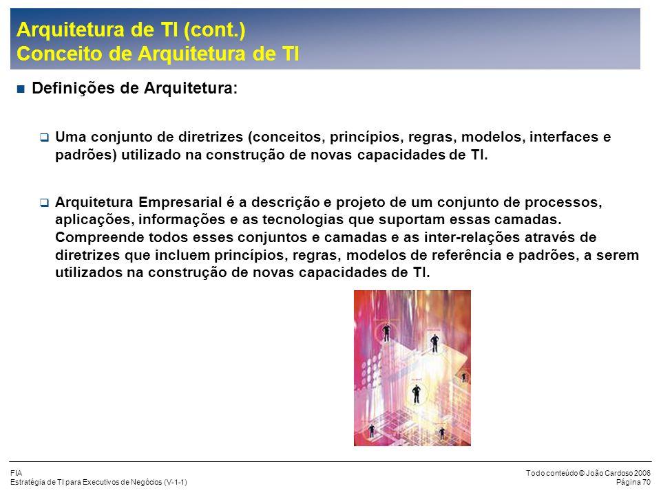 Arquitetura de TI (cont.) Conceito de Arquitetura de TI