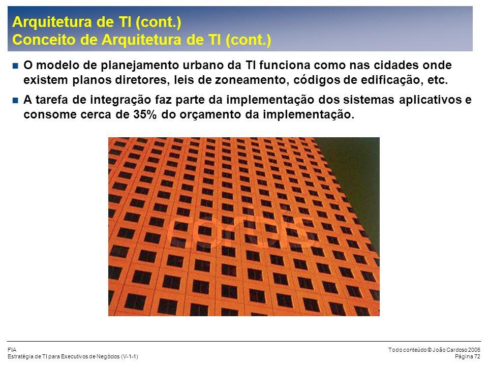 Arquitetura de TI (cont.) Conceito de Arquitetura de TI (cont.)
