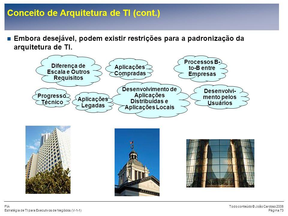 Conceito de Arquitetura de TI (cont.)