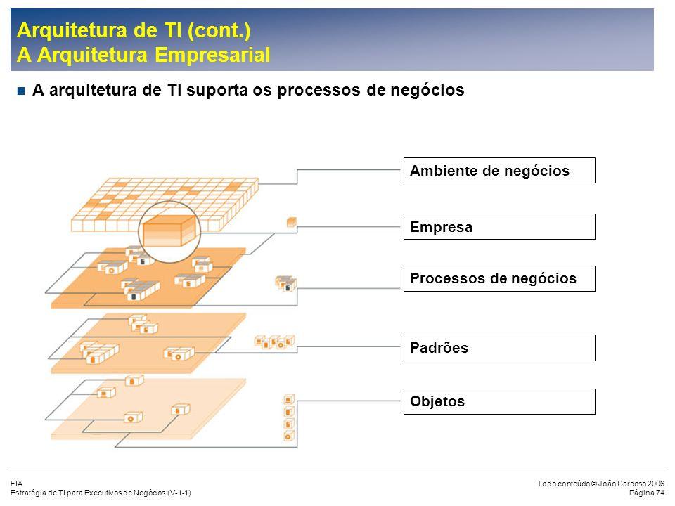 Arquitetura de TI (cont.) A Arquitetura Empresarial