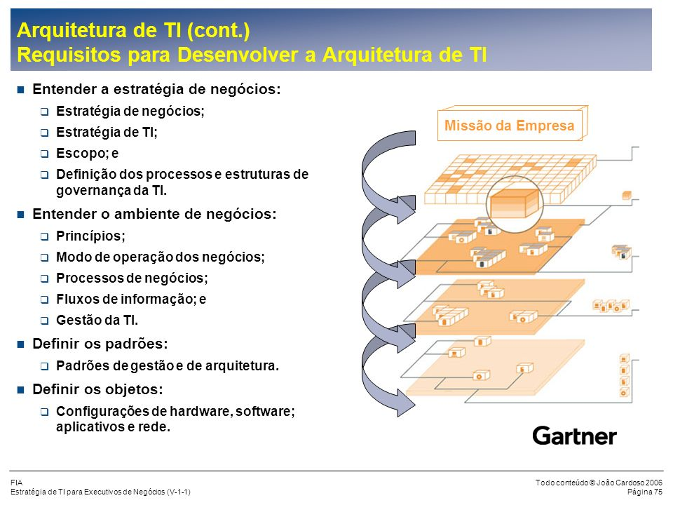 Arquitetura de TI (cont