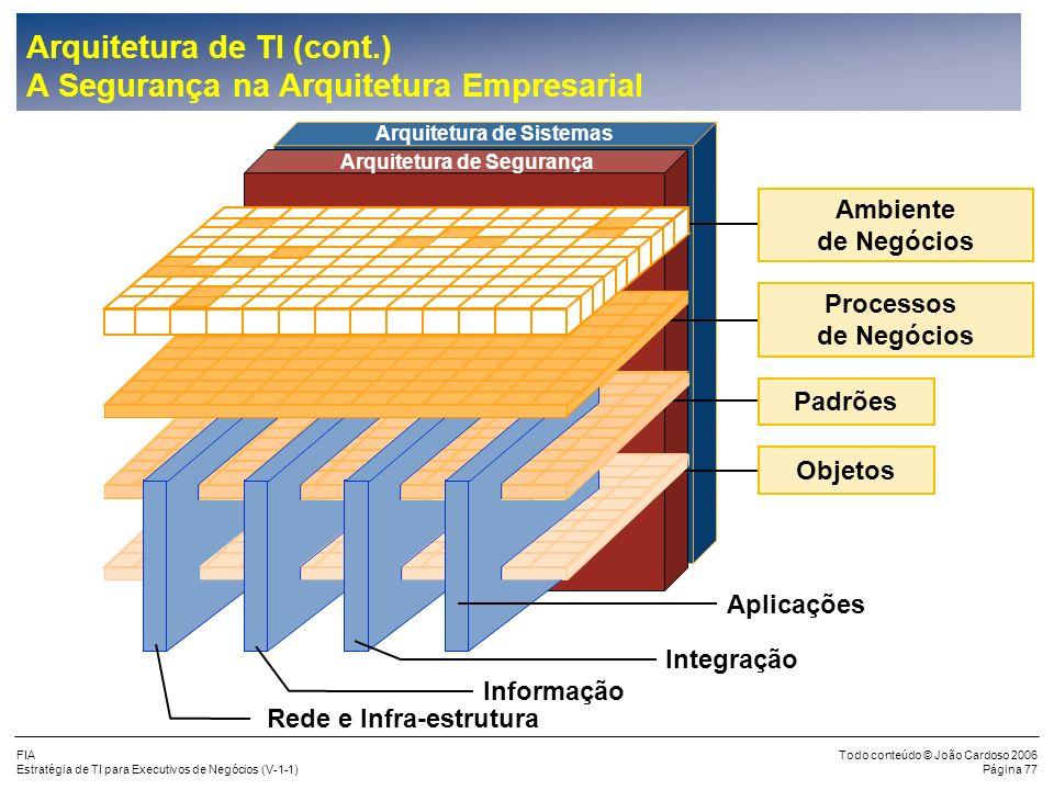 Arquitetura de TI (cont.) A Segurança na Arquitetura Empresarial