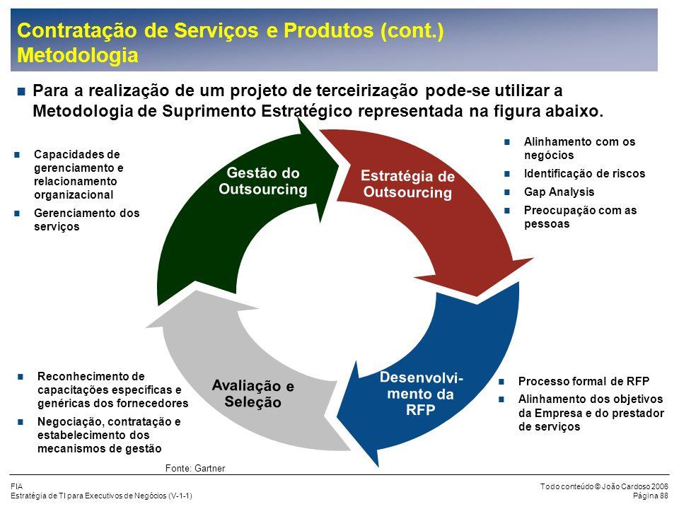 Contratação de Serviços e Produtos (cont.) Metodologia