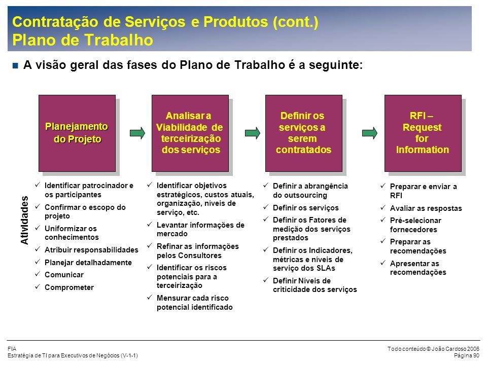 Contratação de Serviços e Produtos (cont.) Plano de Trabalho