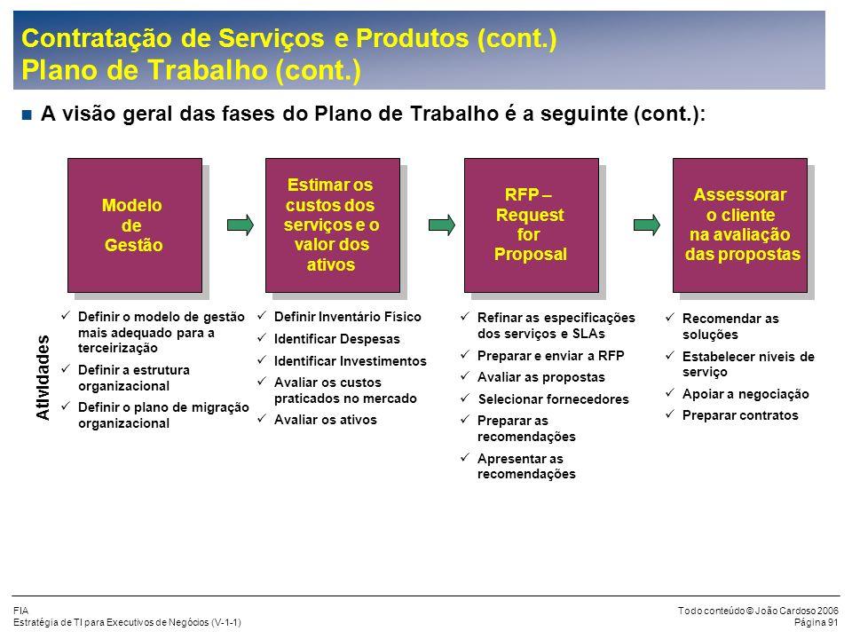 Contratação de Serviços e Produtos (cont.) Plano de Trabalho (cont.)