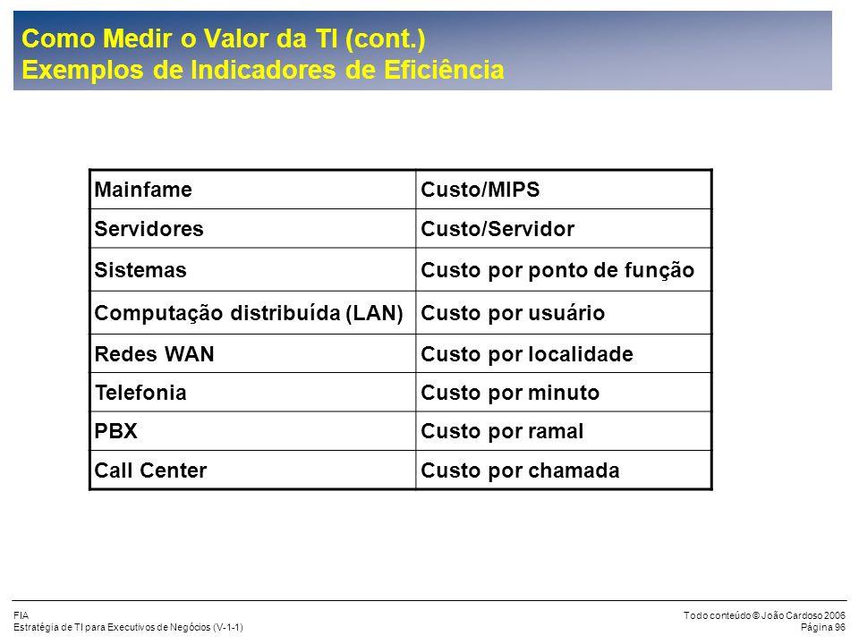 Como Medir o Valor da TI (cont.) Exemplos de Indicadores de Eficiência