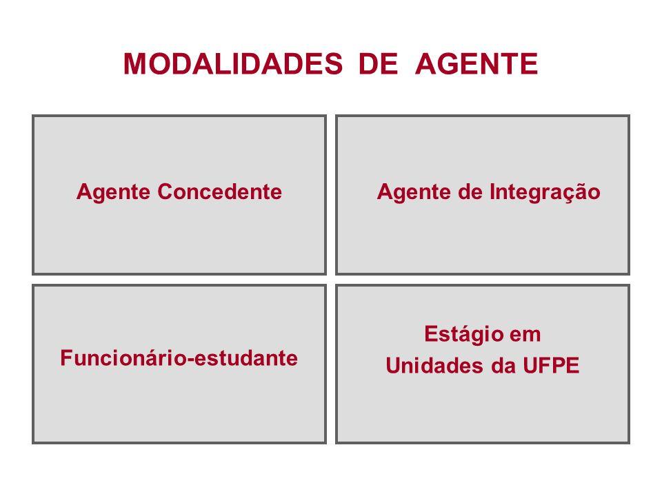 Funcionário-estudante Estágio em Unidades da UFPE