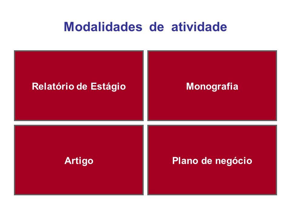 Modalidades de atividade
