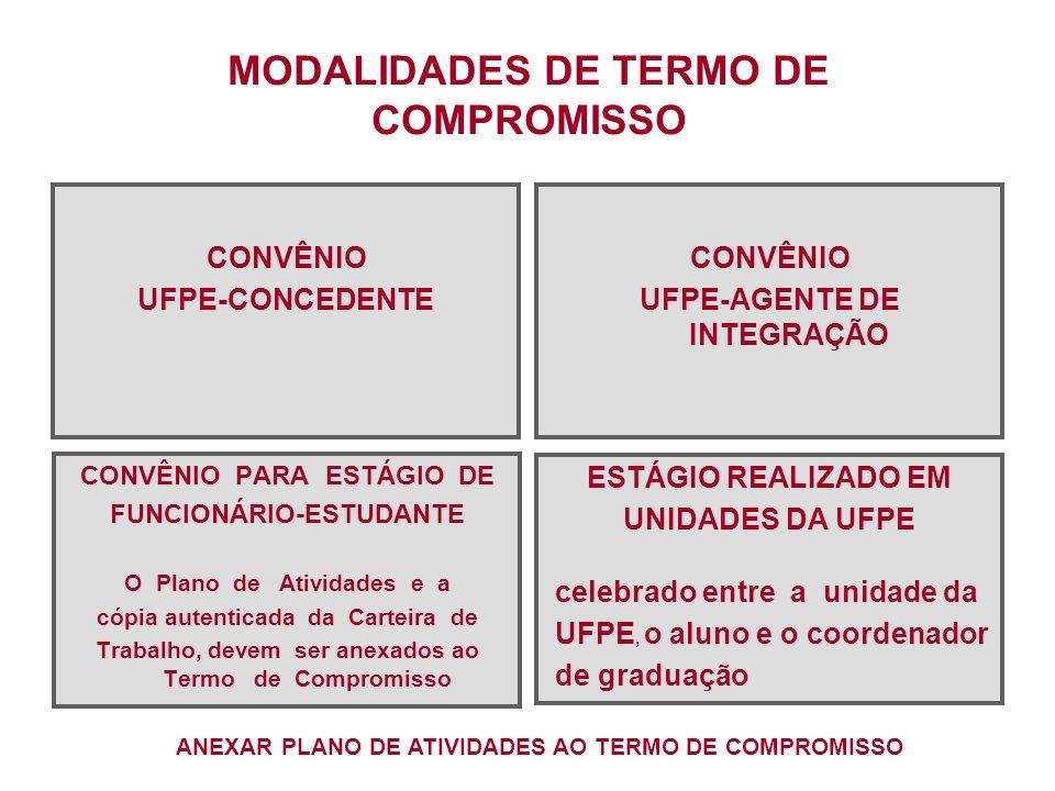 MODALIDADES DE TERMO DE COMPROMISSO