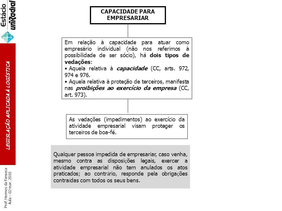 CAPACIDADE PARA EMPRESARIAR LEGISLAÇÃO APLICADA À LOGÍSTICA
