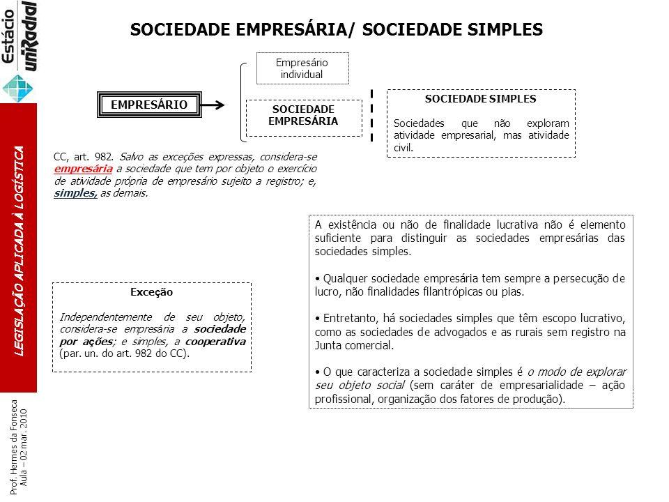 SOCIEDADE EMPRESÁRIA/ SOCIEDADE SIMPLES