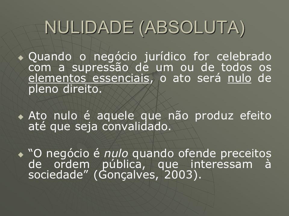 NULIDADE (ABSOLUTA)