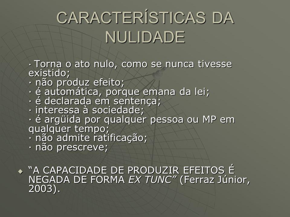 CARACTERÍSTICAS DA NULIDADE