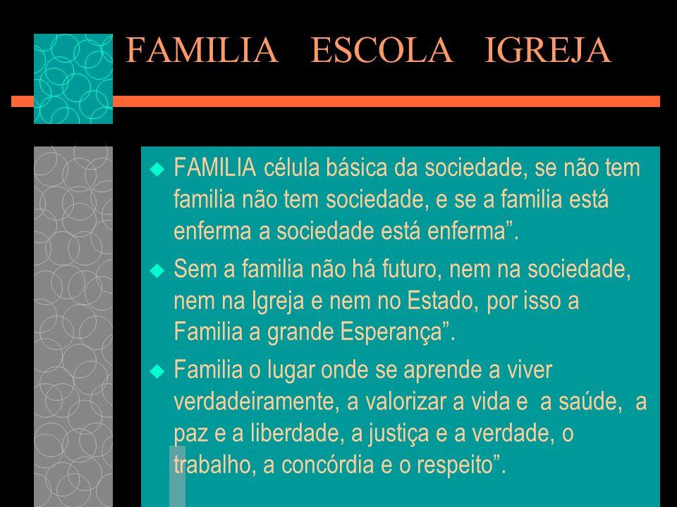 FAMILIA ESCOLA IGREJA