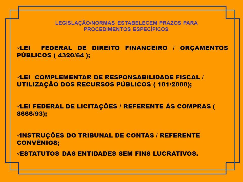 LEGISLAÇÃO/NORMAS ESTABELECEM PRAZOS PARA PROCEDIMENTOS ESPECÍFICOS