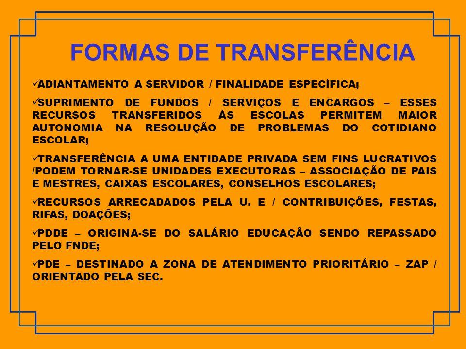 FORMAS DE TRANSFERÊNCIA
