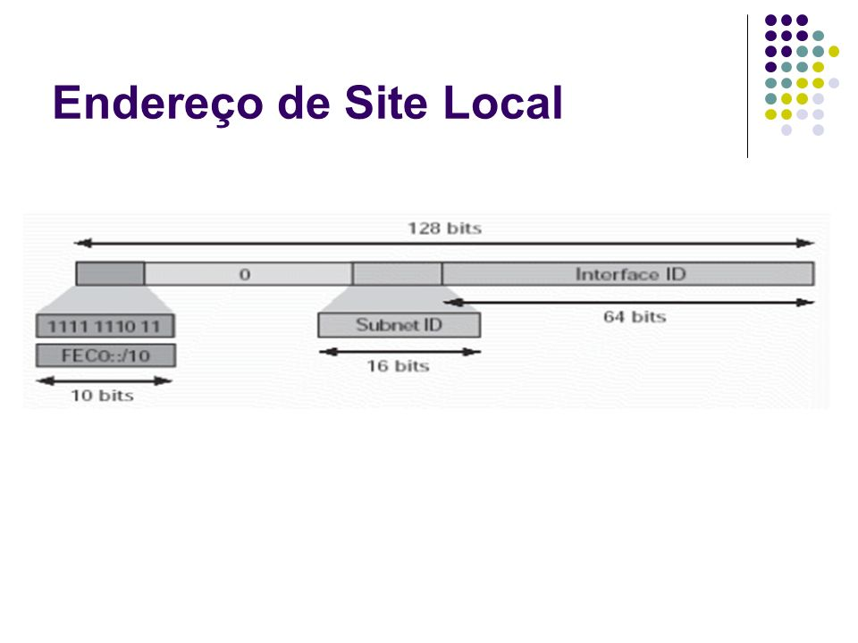 Endereço de Site Local