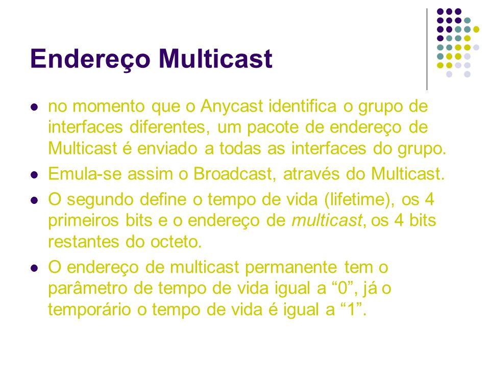 Endereço Multicast
