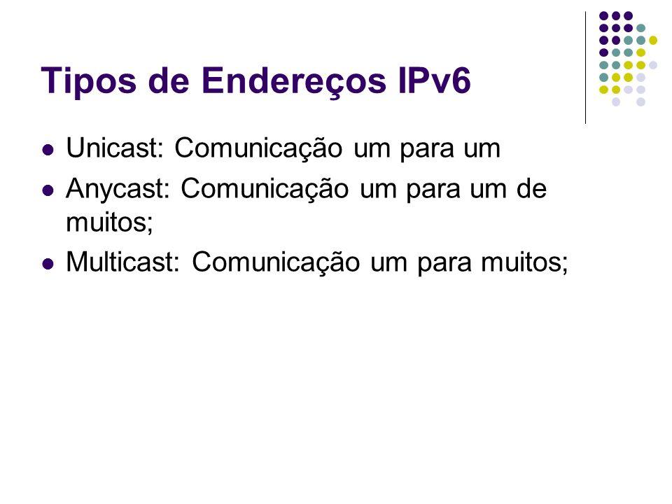 Tipos de Endereços IPv6 Unicast: Comunicação um para um