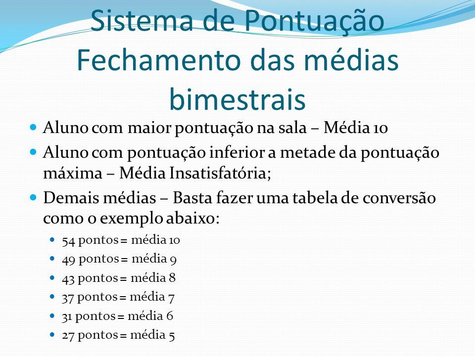 Sistema de Pontuação Fechamento das médias bimestrais