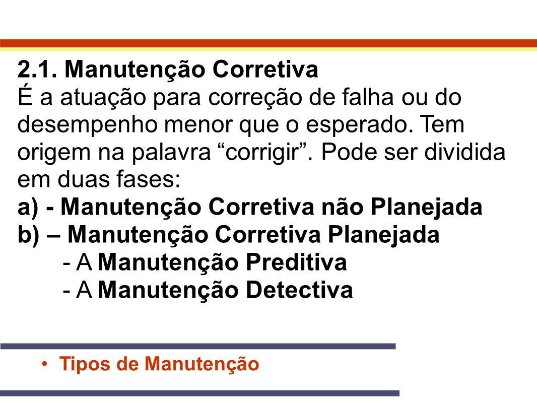 a) - Manutenção Corretiva não Planejada
