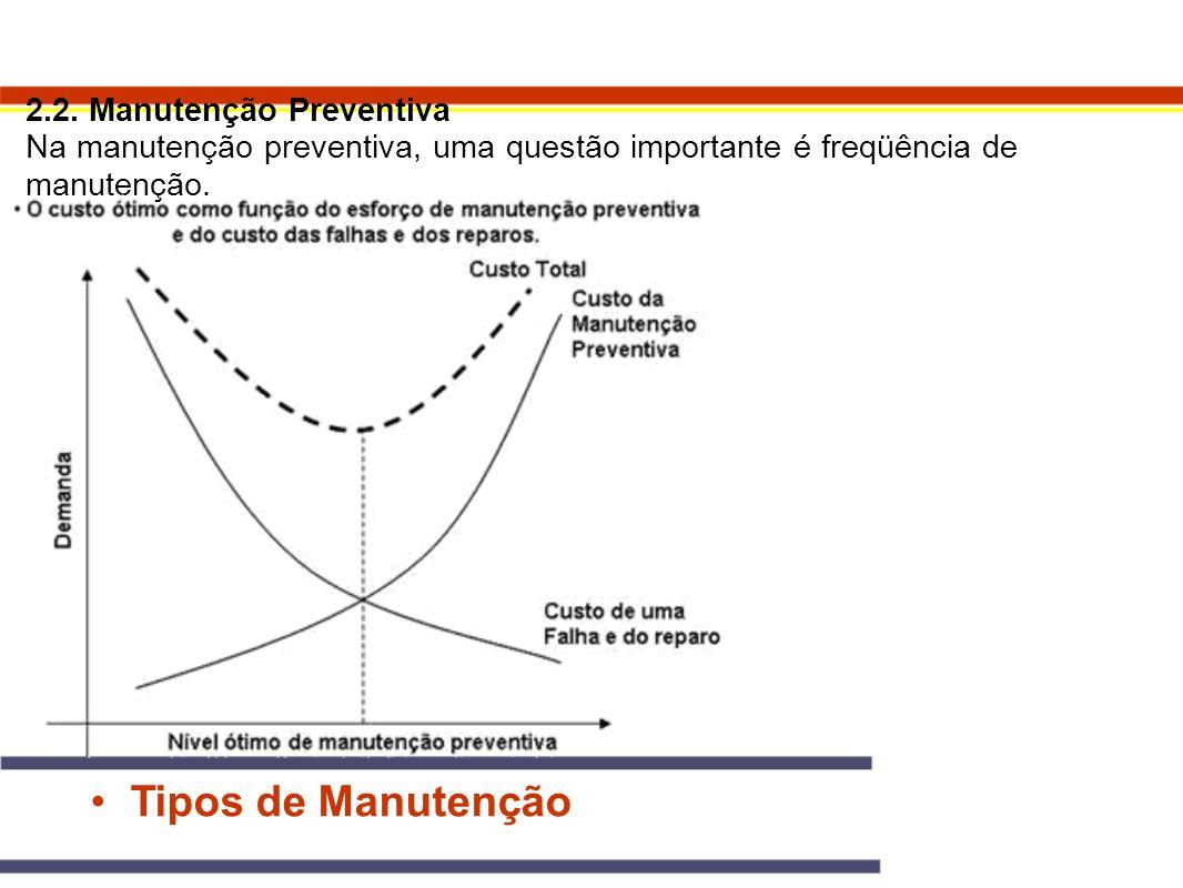Tipos de Manutenção 2.2. Manutenção Preventiva