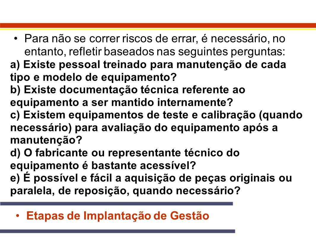 Etapas de Implantação de Gestão