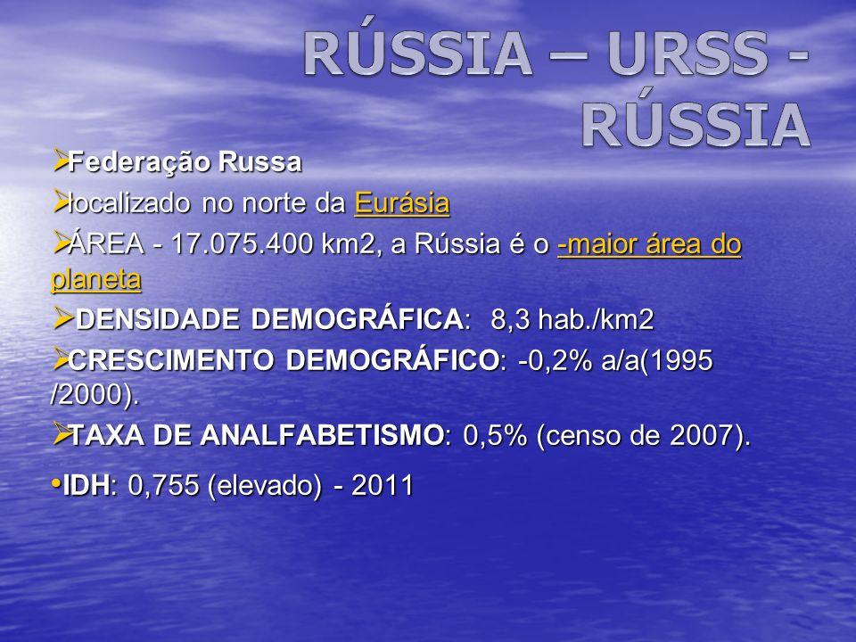 RÚSSIA – URSS -RÚSSIA Federação Russa localizado no norte da Eurásia