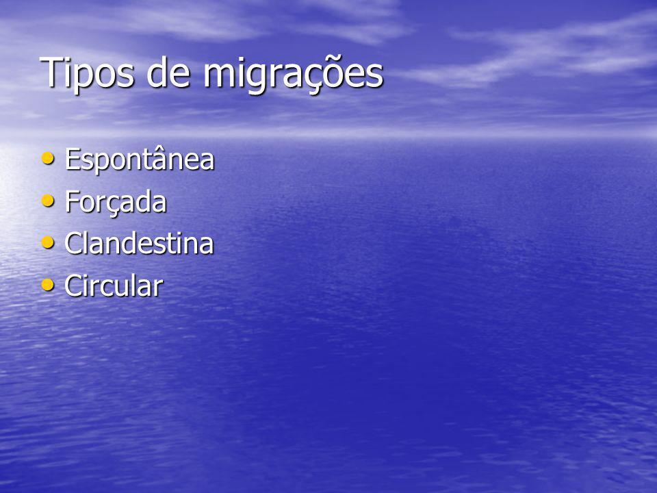 Tipos de migrações Espontânea Forçada Clandestina Circular