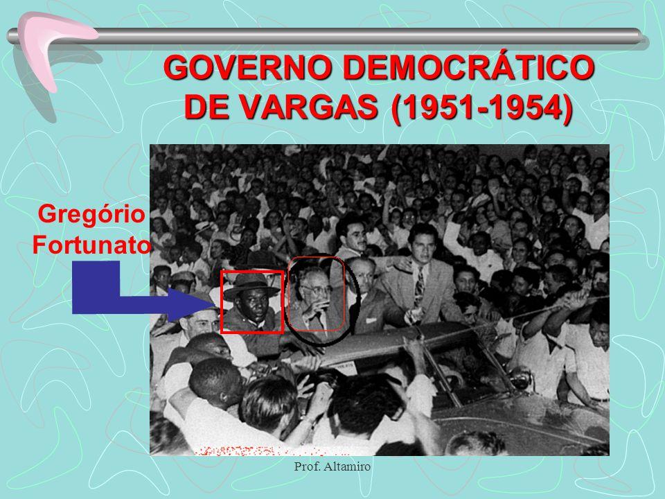 GOVERNO DEMOCRÁTICO DE VARGAS (1951-1954)