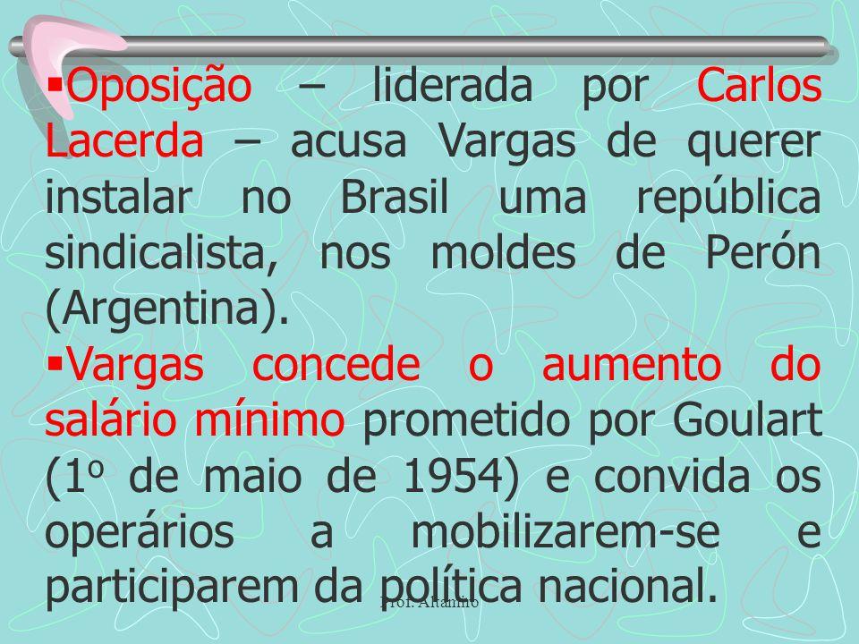 Oposição – liderada por Carlos Lacerda – acusa Vargas de querer instalar no Brasil uma república sindicalista, nos moldes de Perón (Argentina).
