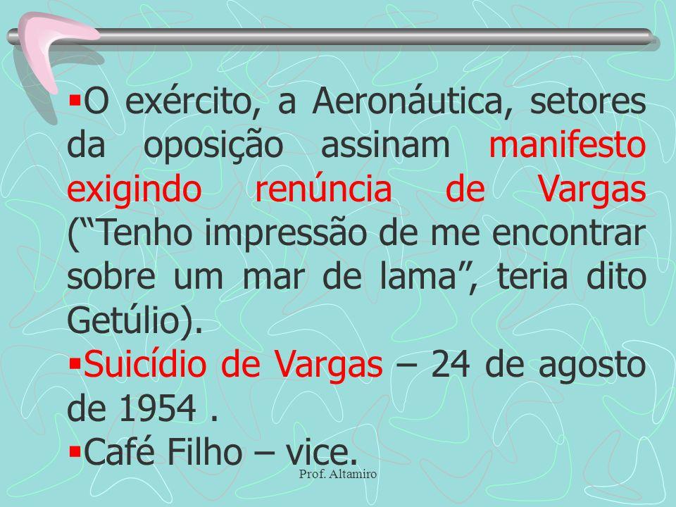 Suicídio de Vargas – 24 de agosto de 1954 . Café Filho – vice.