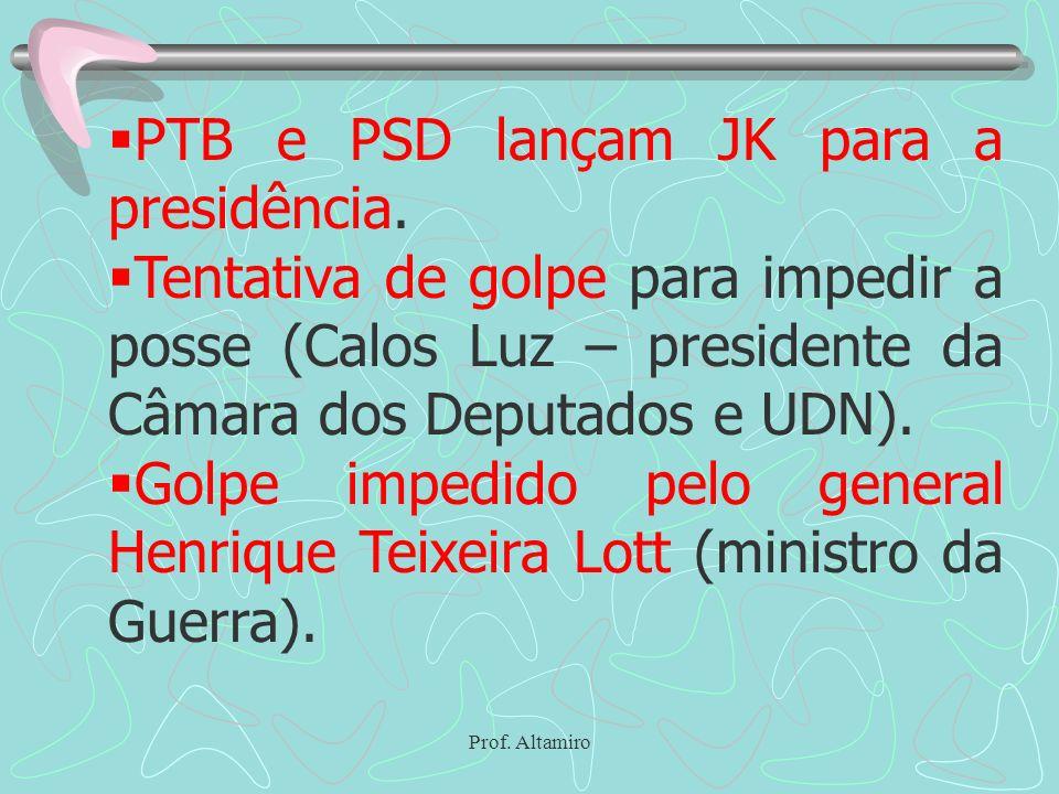PTB e PSD lançam JK para a presidência.