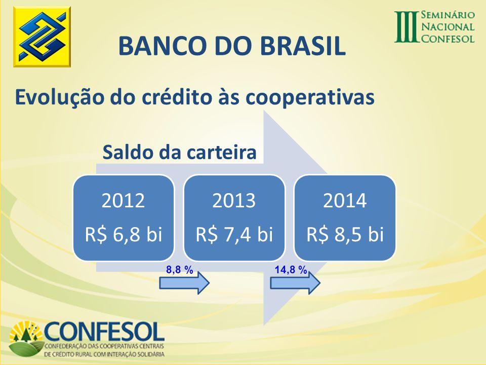Credito online claro banco do brasil prestamos bbva for Oficinas bbva mallorca