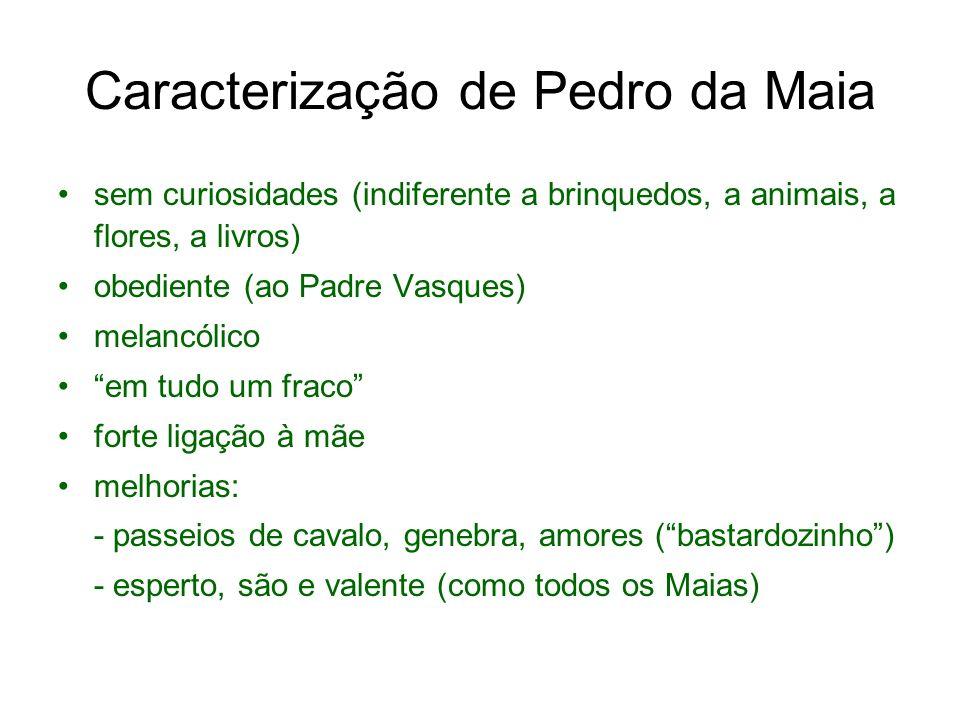 Caracterização de Pedro da Maia