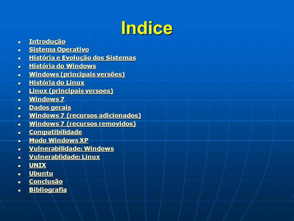 Indice Introdução Sistema Operativo História e Evolução dos Sistemas
