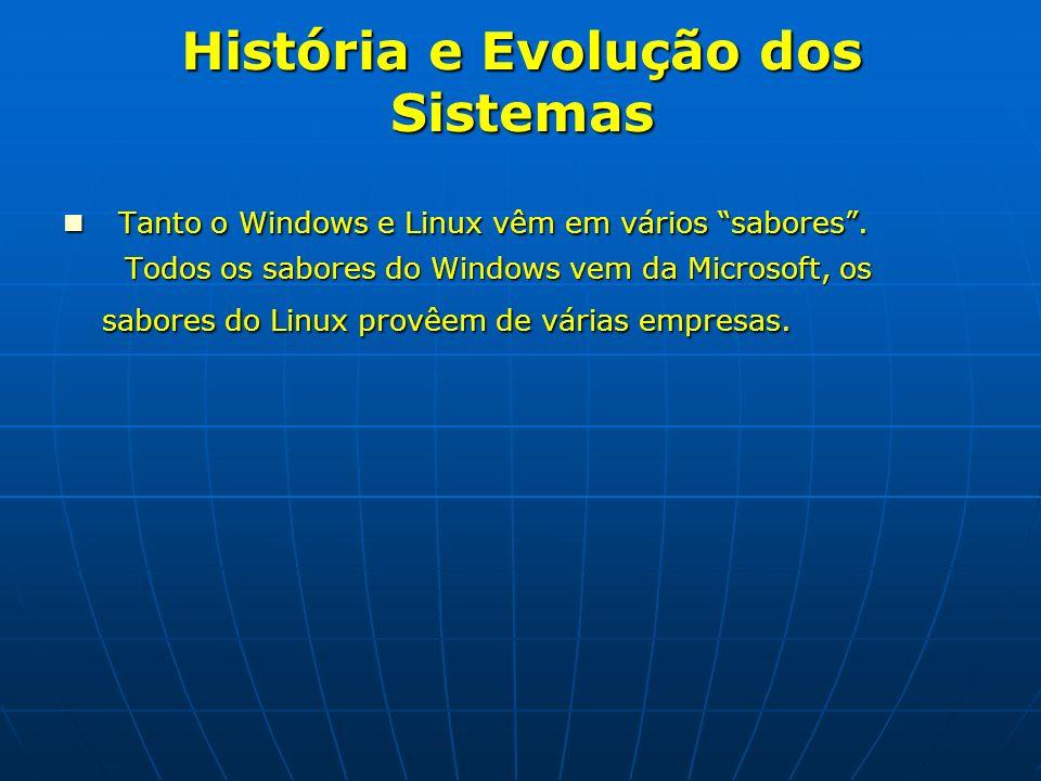 História e Evolução dos Sistemas