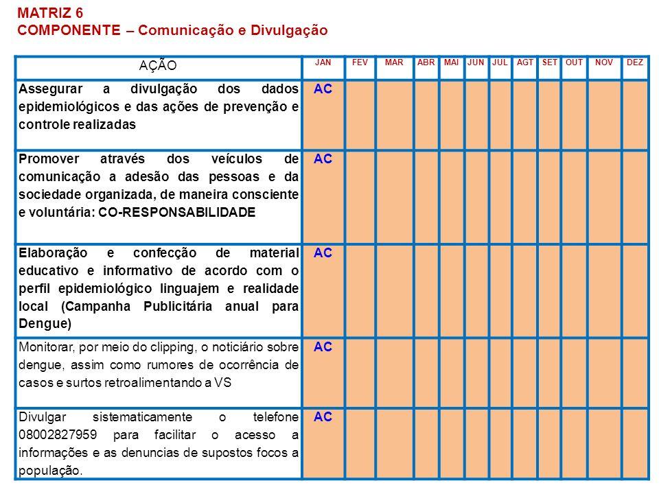 COMPONENTE – Comunicação e Divulgação