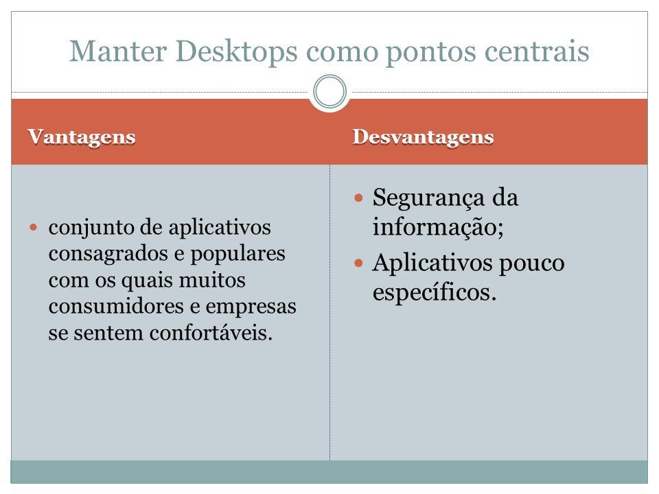 Manter Desktops como pontos centrais