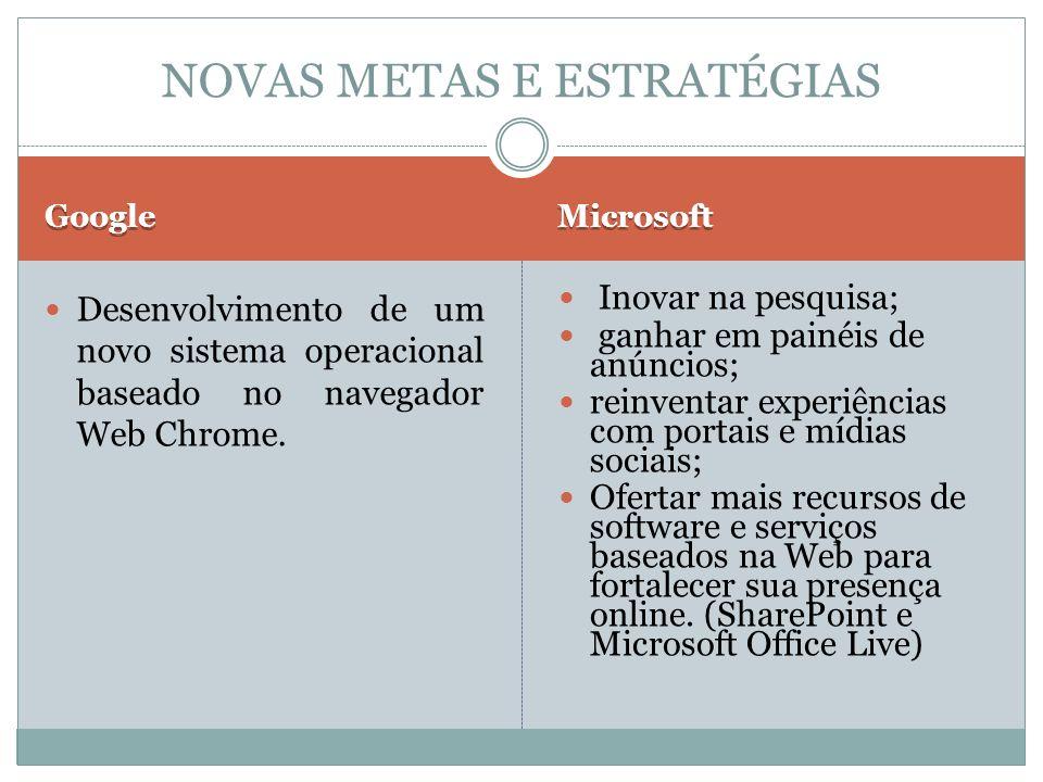 NOVAS METAS E ESTRATÉGIAS