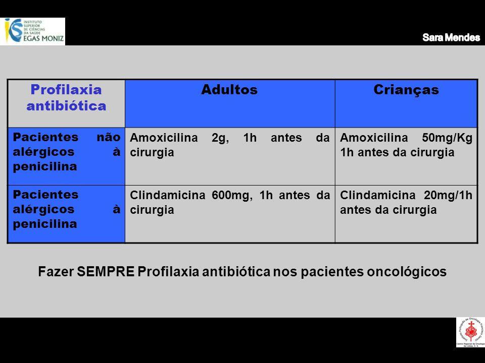 Fazer SEMPRE Profilaxia antibiótica nos pacientes oncológicos