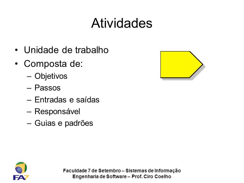 Atividades Unidade de trabalho Composta de: Objetivos Passos