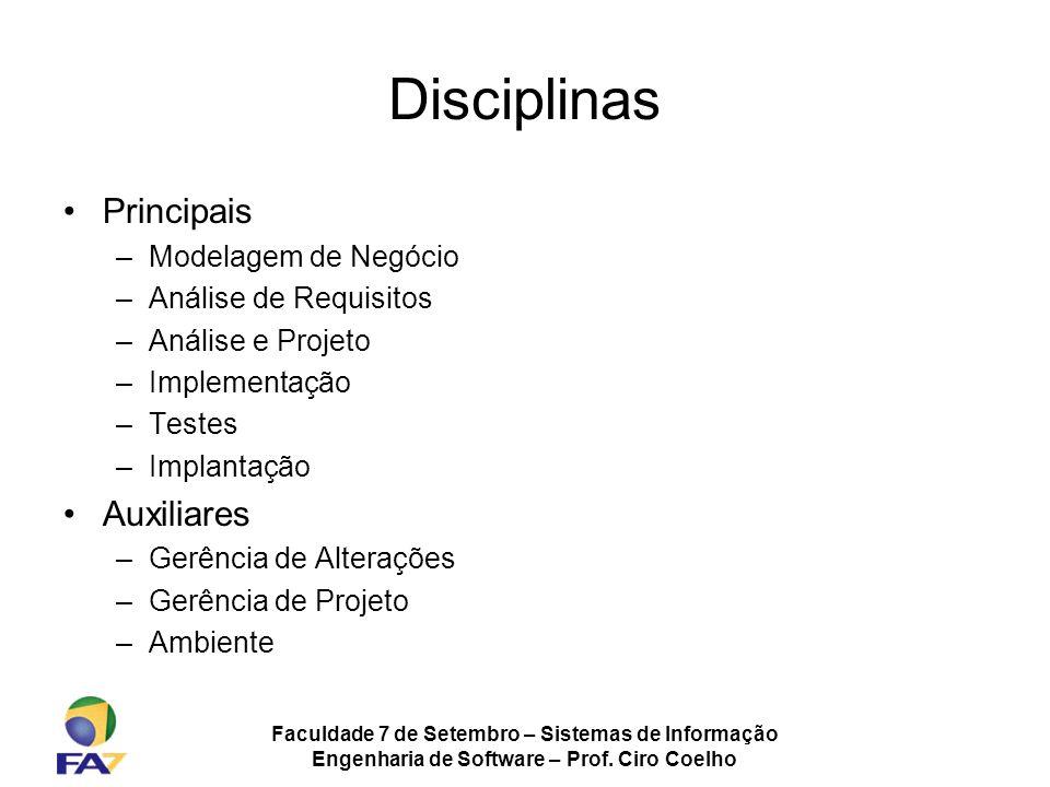 Disciplinas Principais Auxiliares Modelagem de Negócio