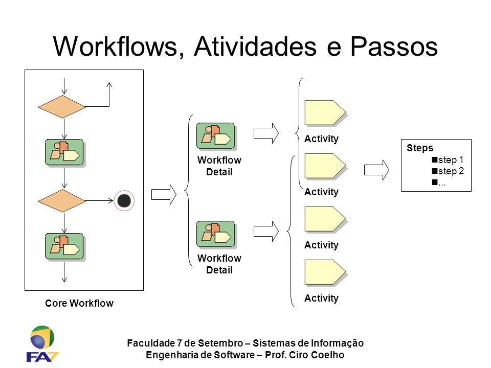 Workflows, Atividades e Passos