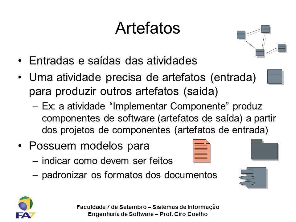 Artefatos Entradas e saídas das atividades