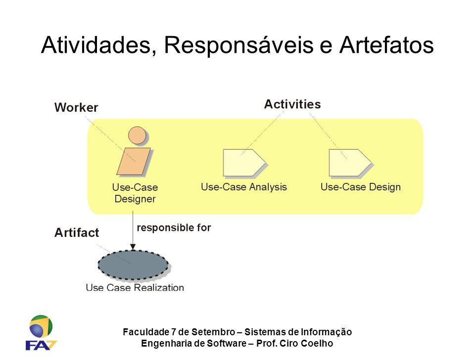 Atividades, Responsáveis e Artefatos