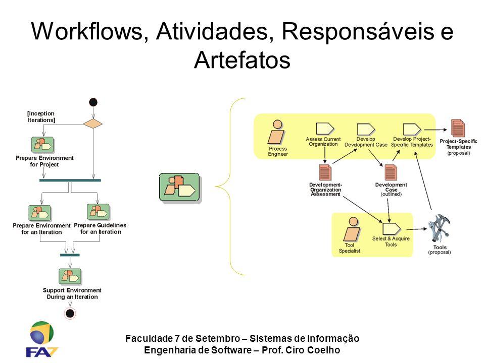 Workflows, Atividades, Responsáveis e Artefatos